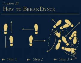 break-dance-formula